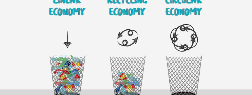 From linear to circular economy